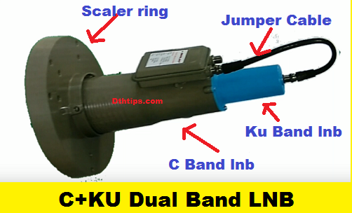 how to use c+ku band lnb in one dish